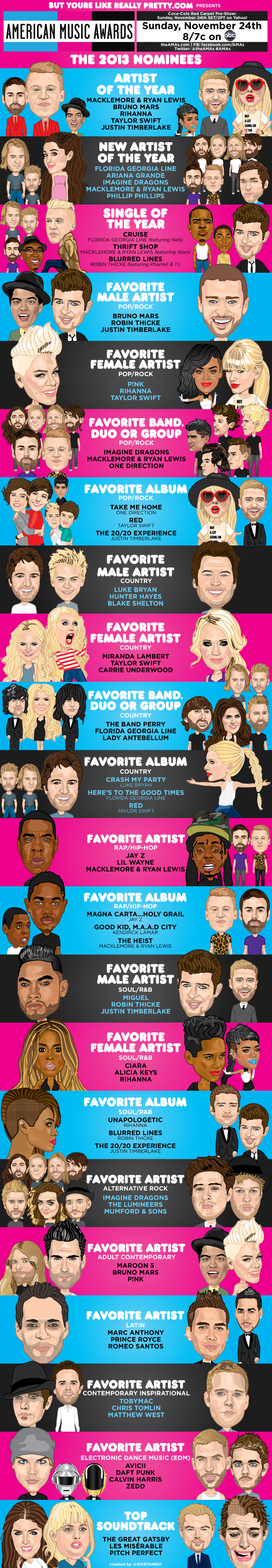 BYLRP_AMAs_NOMINEES