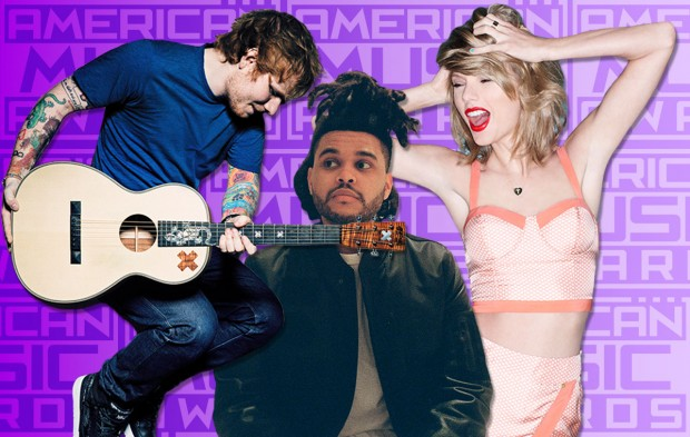 Taylor Swift, Ed Sheeran and The Weeknd Lead Nominations