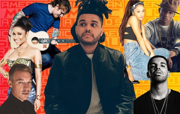 The Weeknd: Slaying Collabs and Taking Names